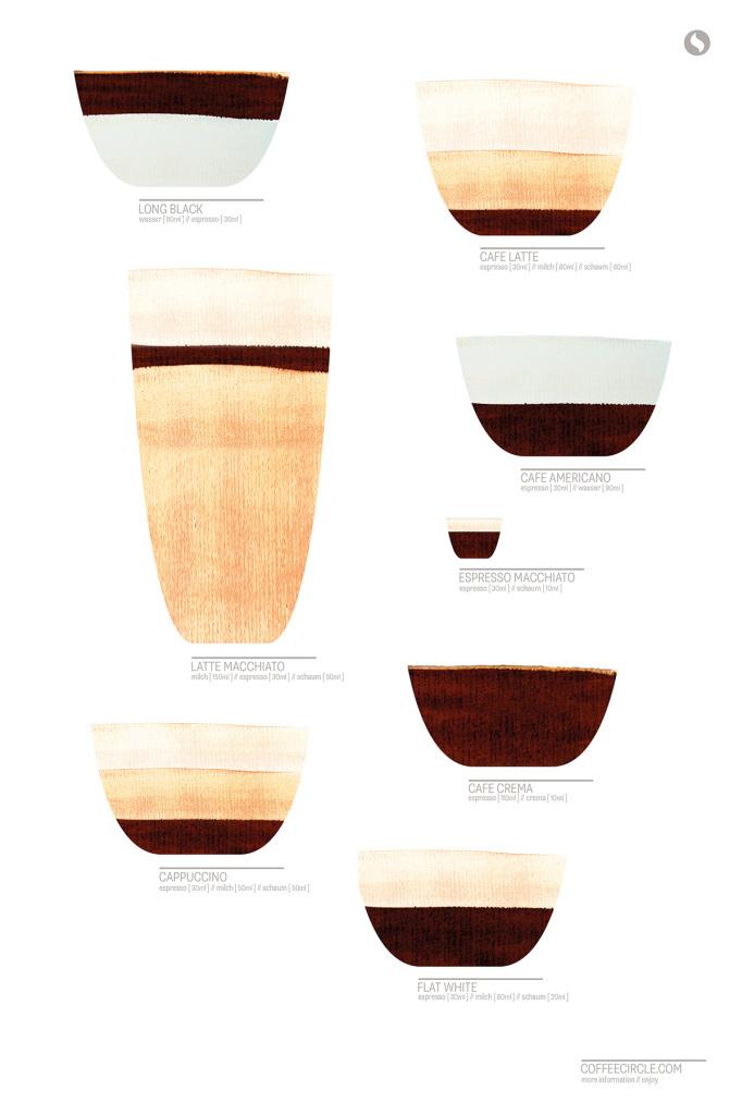 espressobasierende-schicht-infografik-1200px